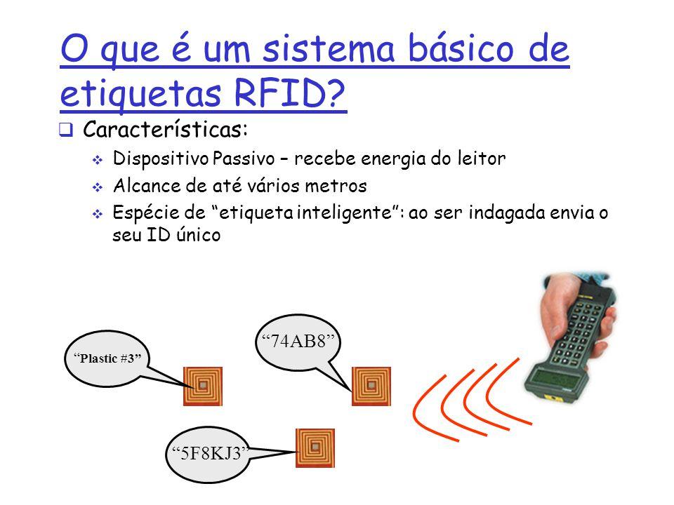 O que é um sistema básico de etiquetas RFID