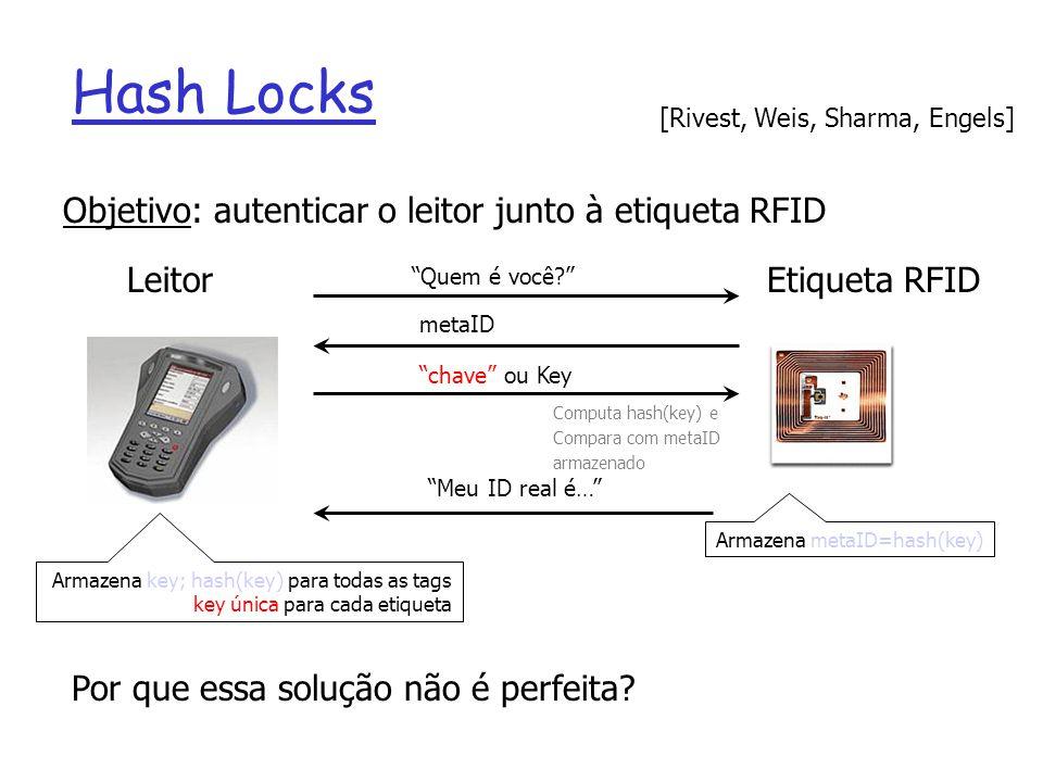 Hash Locks Objetivo: autenticar o leitor junto à etiqueta RFID Leitor