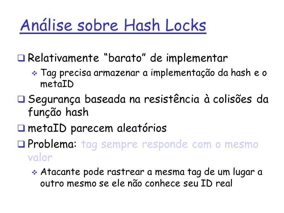Análise sobre Hash Locks