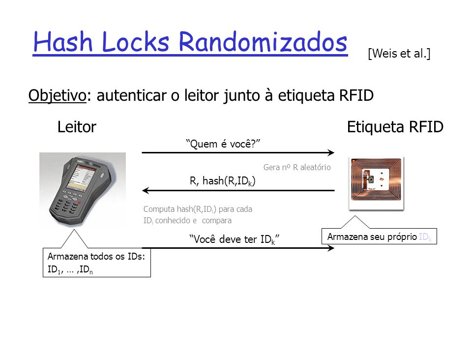Hash Locks Randomizados