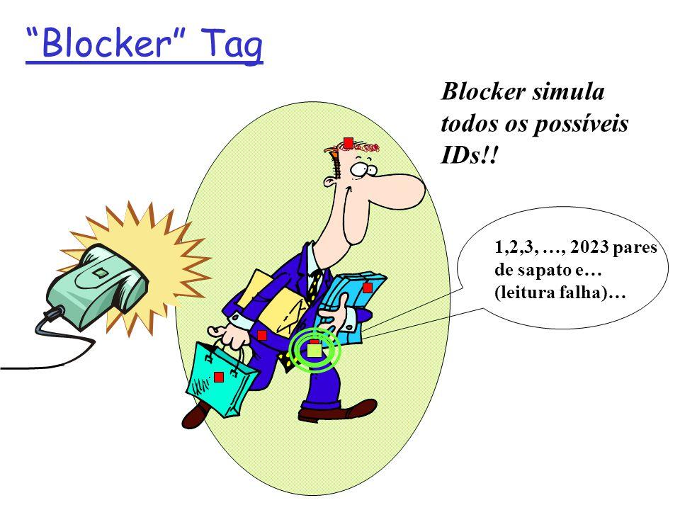 Blocker Tag Blocker simula todos os possíveis IDs!!