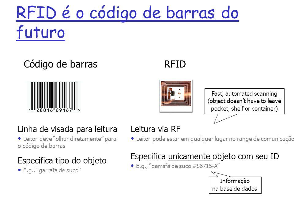 RFID é o código de barras do futuro
