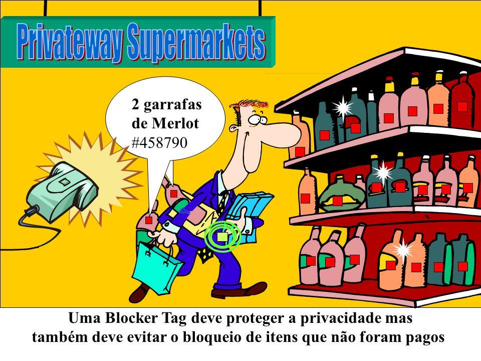Privateway Supermarkets