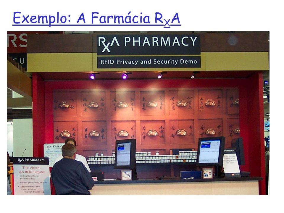 Exemplo: A Farmácia RXA