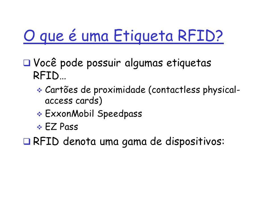 O que é uma Etiqueta RFID