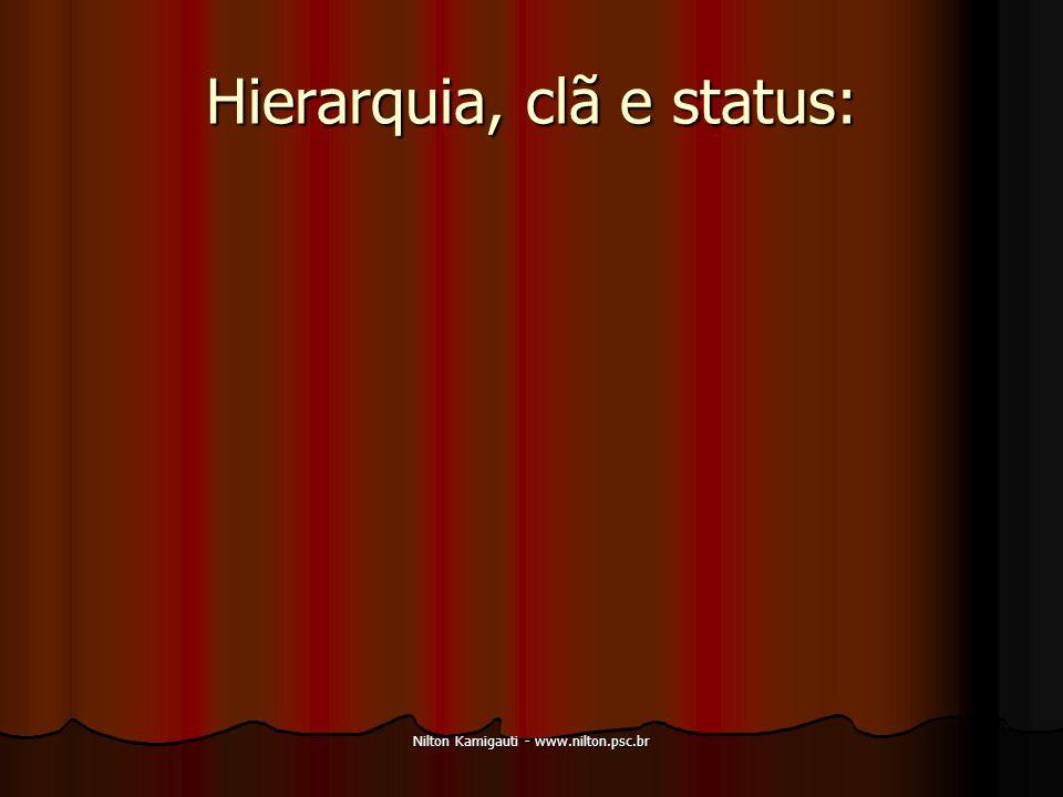 Hierarquia, clã e status: