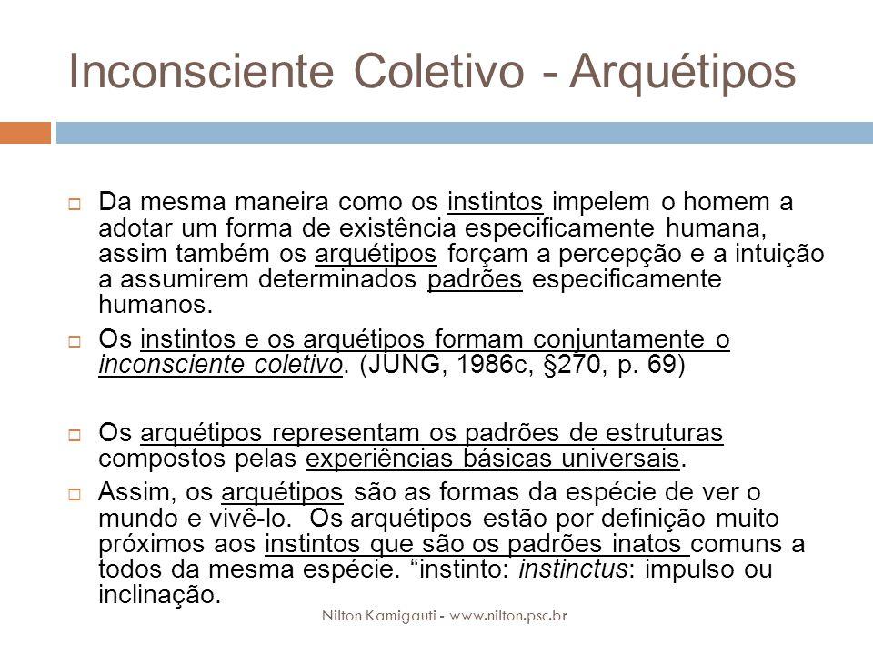 Inconsciente Coletivo - Arquétipos