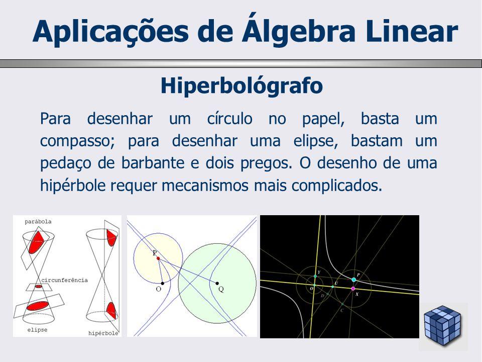 Aplicações de Álgebra Linear