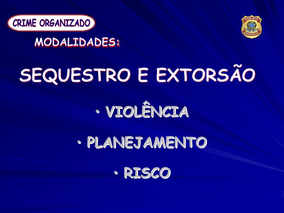 SEQUESTRO E EXTORSÃO CRIME ORGANIZADO MODALIDADES: VIOLÊNCIA