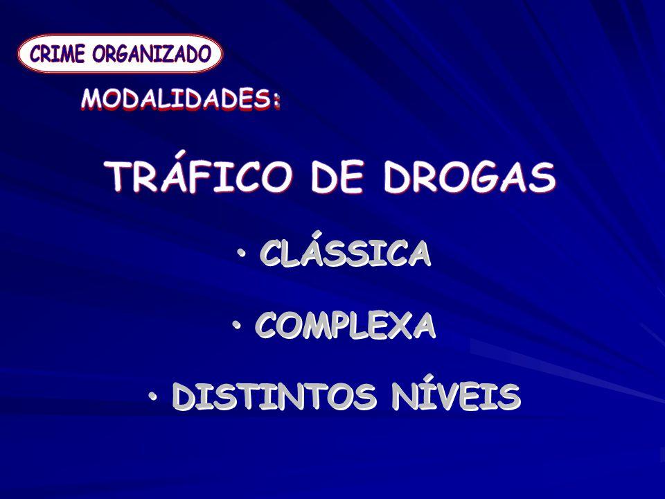 TRÁFICO DE DROGAS CRIME ORGANIZADO MODALIDADES: CLÁSSICA COMPLEXA