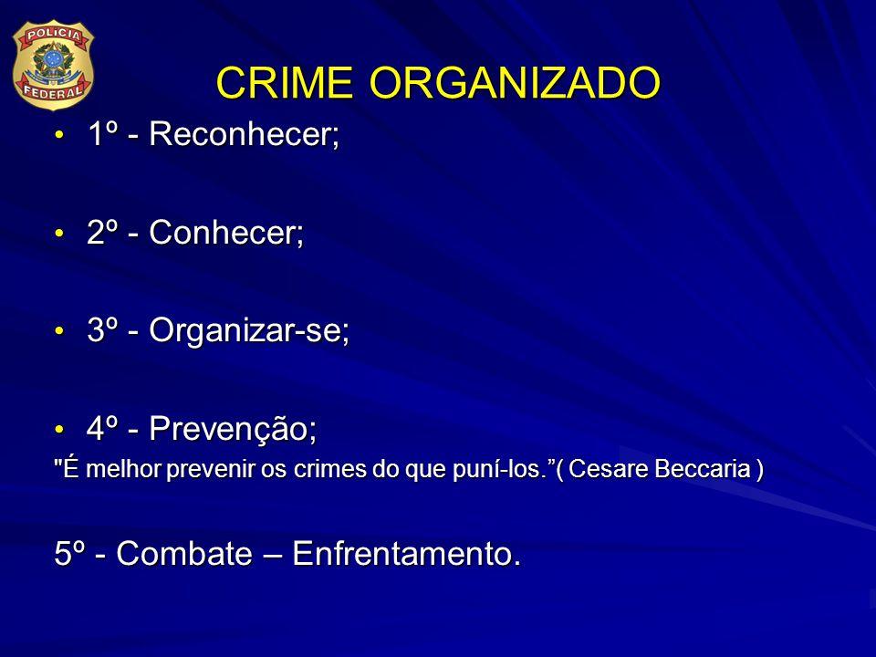 CRIME ORGANIZADO 1º - Reconhecer; 2º - Conhecer; 3º - Organizar-se;