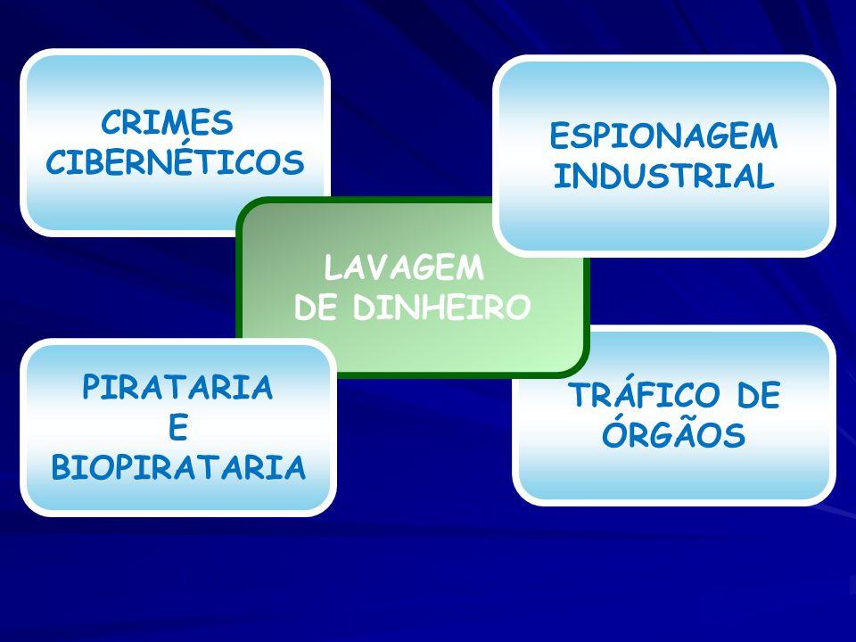 CRIMES CIBERNÉTICOS. ESPIONAGEM. INDUSTRIAL. LAVAGEM. DE DINHEIRO. TRÁFICO DE. ÓRGÃOS. PIRATARIA.