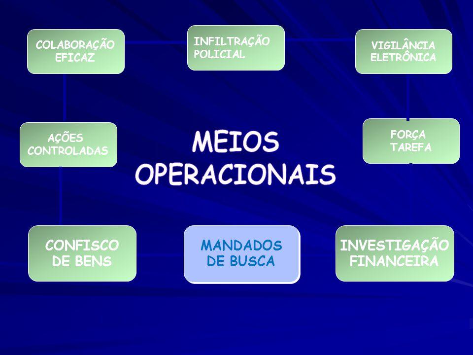 MEIOS OPERACIONAIS CONFISCO DE BENS MANDADOS DE BUSCA INVESTIGAÇÃO