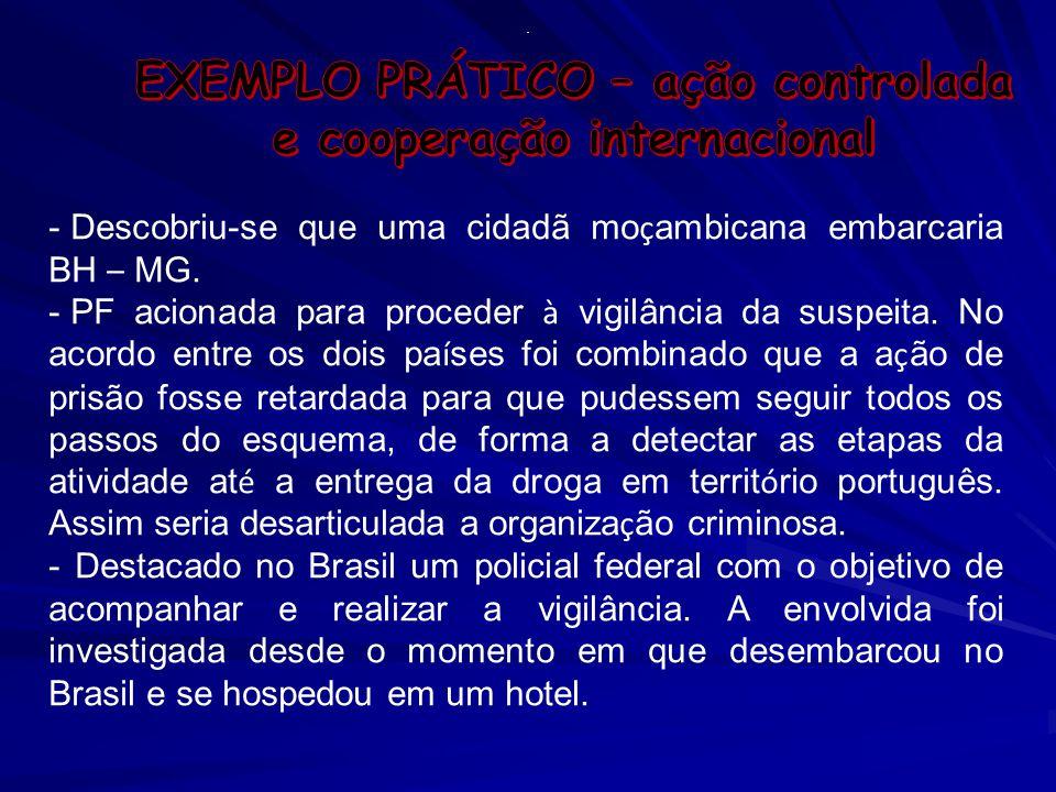EXEMPLO PRÁTICO – ação controlada e cooperação internacional