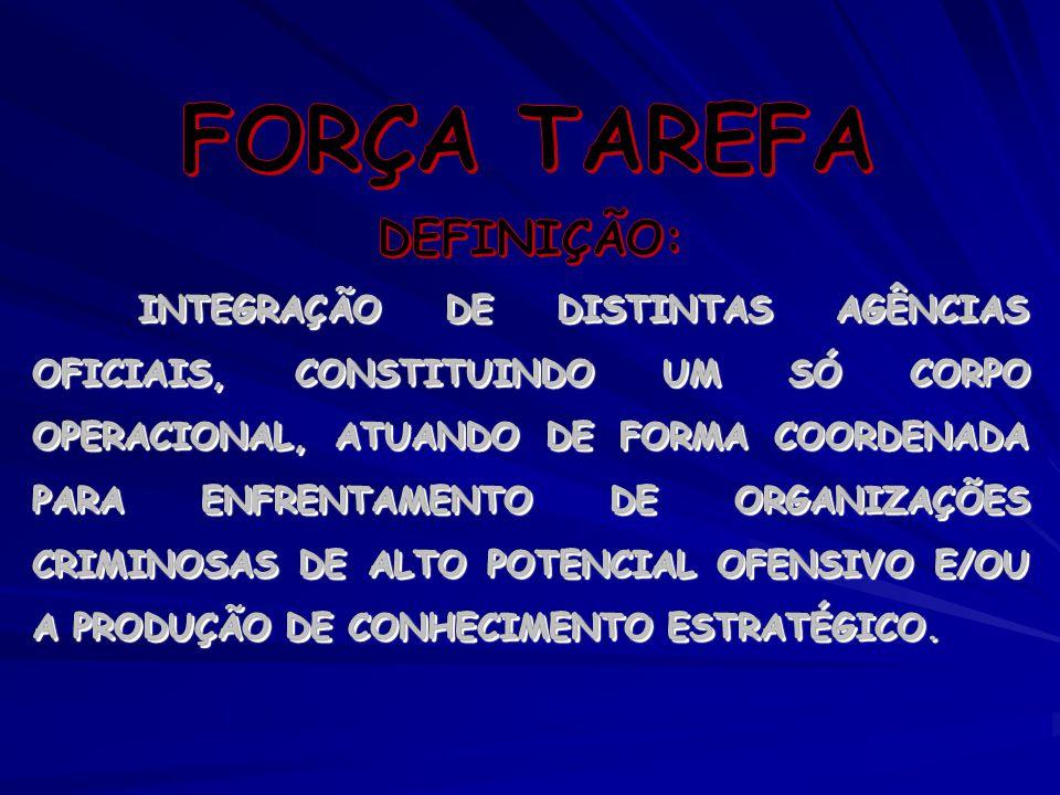 FORÇA TAREFA DEFINIÇÃO: