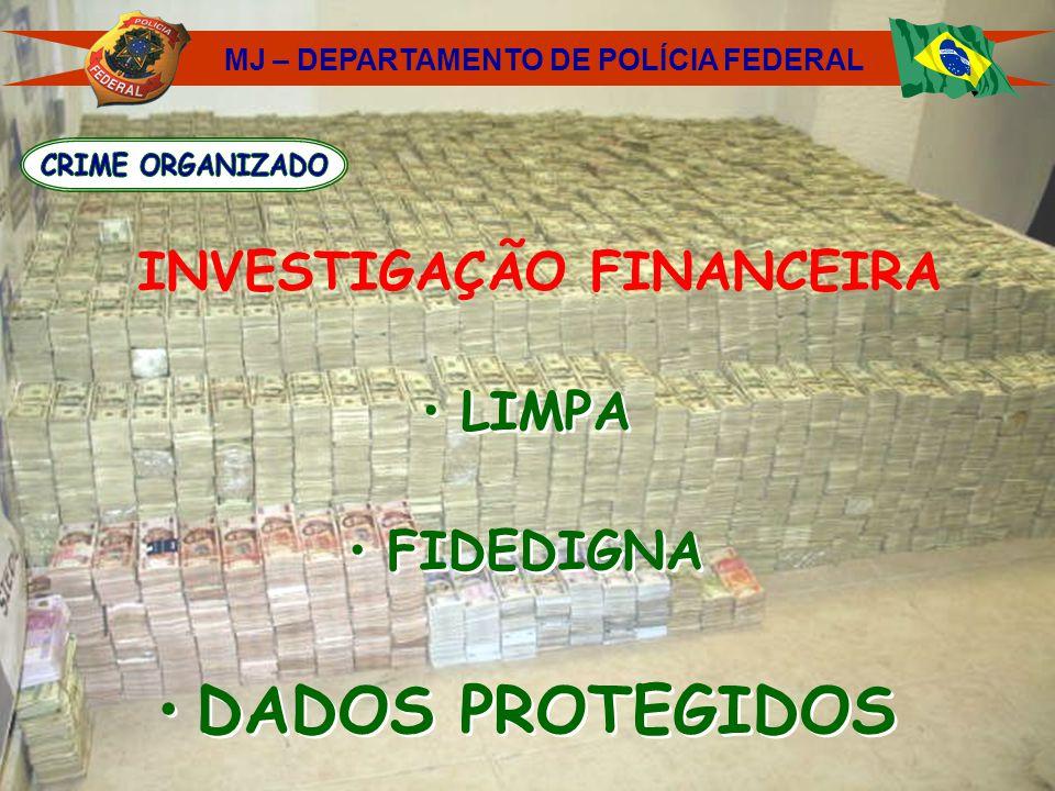 INVESTIGAÇÃO FINANCEIRA
