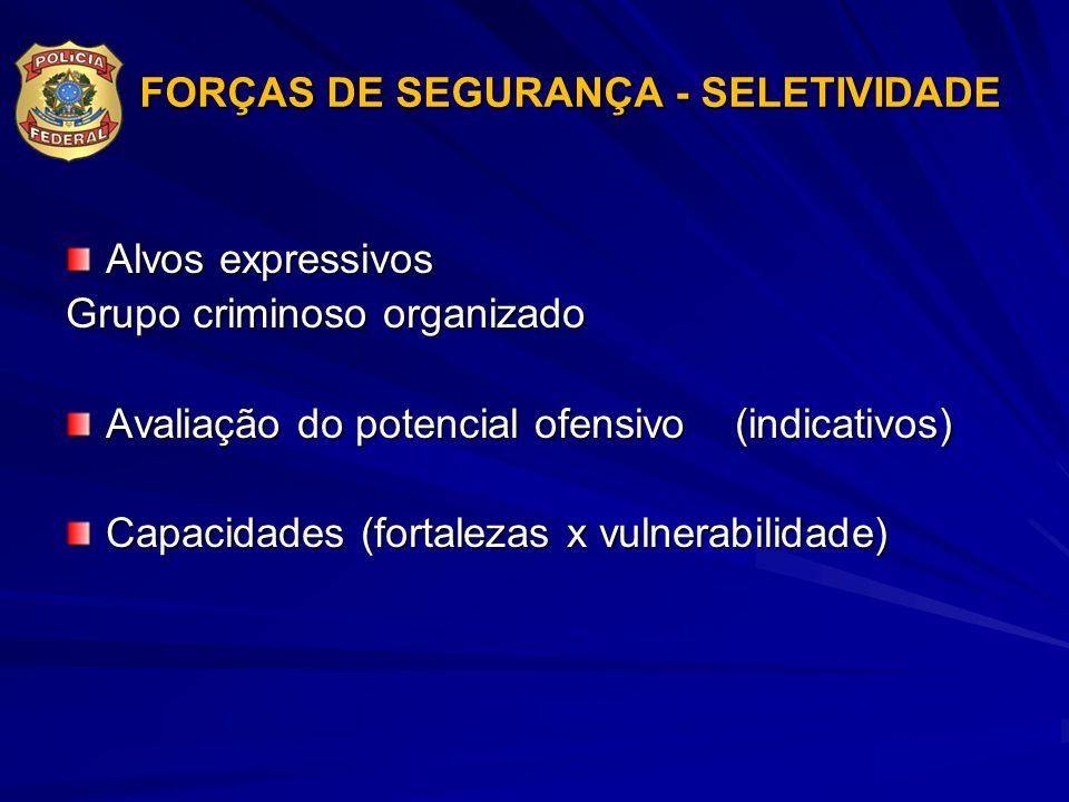 FORÇAS DE SEGURANÇA - SELETIVIDADE