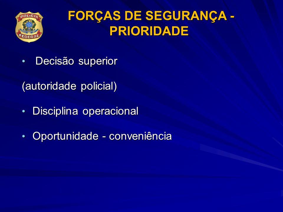 FORÇAS DE SEGURANÇA - PRIORIDADE