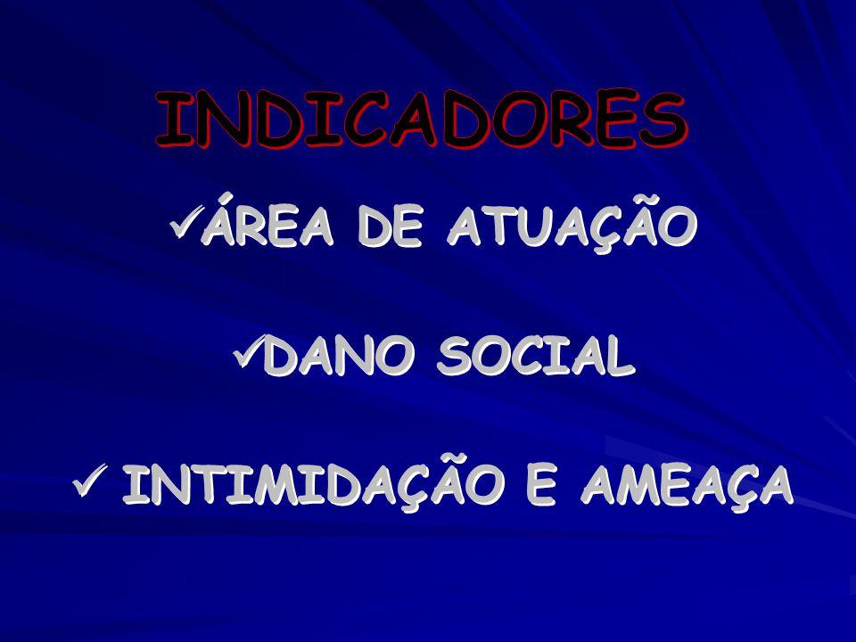 INDICADORES ÁREA DE ATUAÇÃO DANO SOCIAL INTIMIDAÇÃO E AMEAÇA