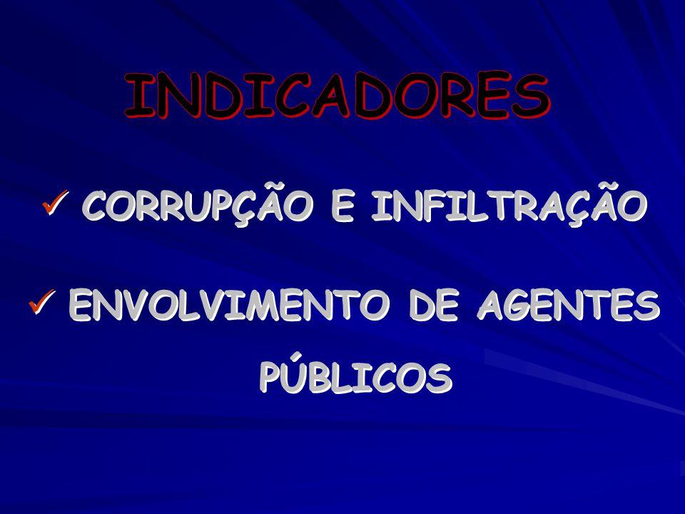 CORRUPÇÃO E INFILTRAÇÃO ENVOLVIMENTO DE AGENTES PÚBLICOS
