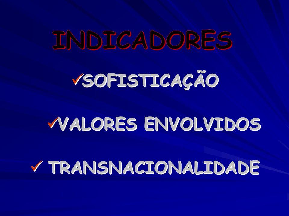 INDICADORES SOFISTICAÇÃO VALORES ENVOLVIDOS TRANSNACIONALIDADE