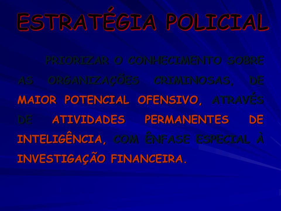 ESTRATÉGIA POLICIAL