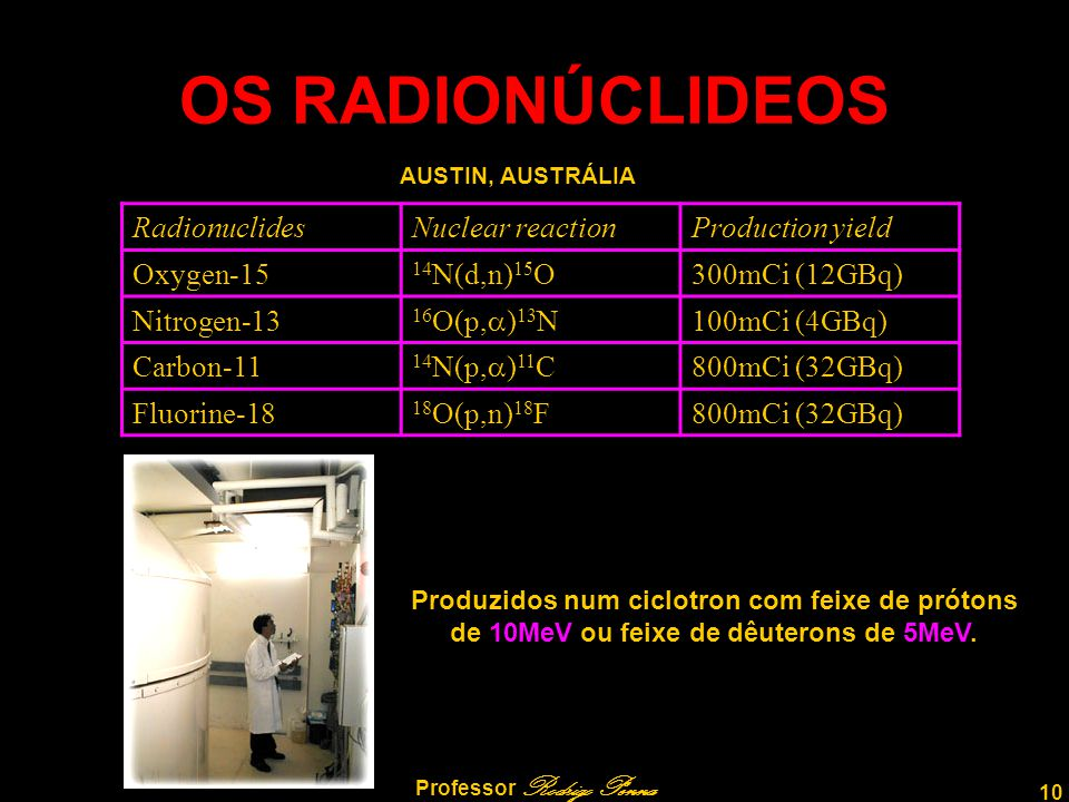 OS RADIONÚCLIDEOS Radionuclides Nuclear reaction Production yield