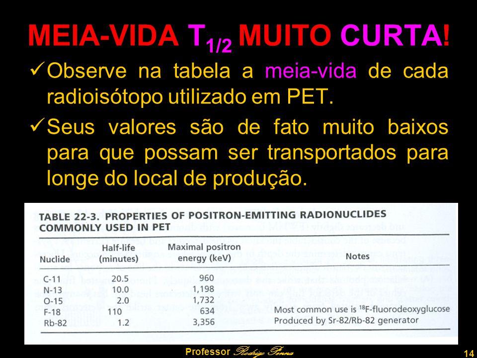 MEIA-VIDA T1/2 MUITO CURTA!