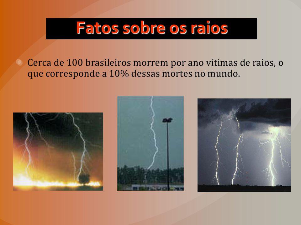 Fatos sobre os raios Cerca de 100 brasileiros morrem por ano vítimas de raios, o que corresponde a 10% dessas mortes no mundo.