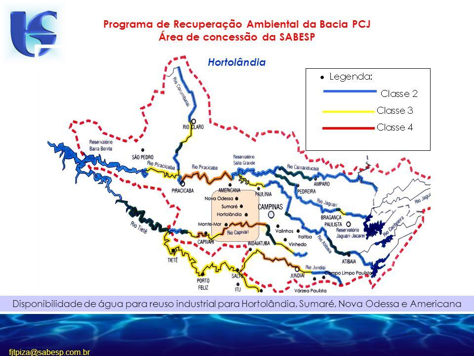 Programa de Recuperação Ambiental da Bacia PCJ