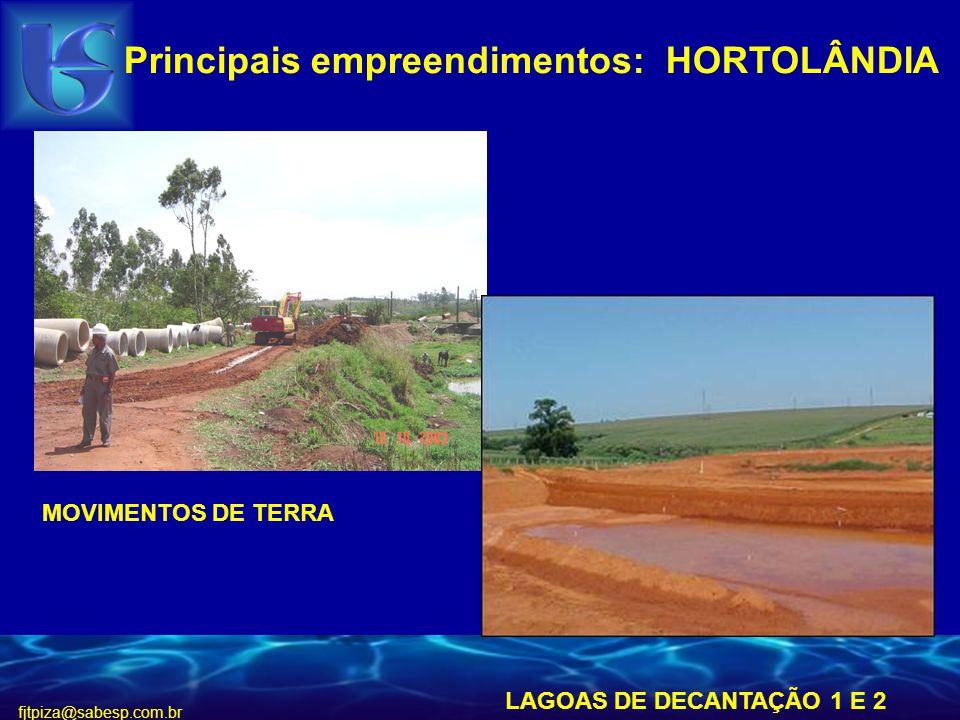 Principais empreendimentos: HORTOLÂNDIA