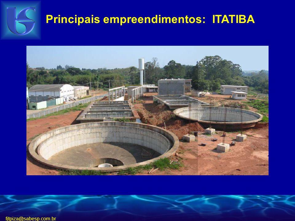 Principais empreendimentos: ITATIBA