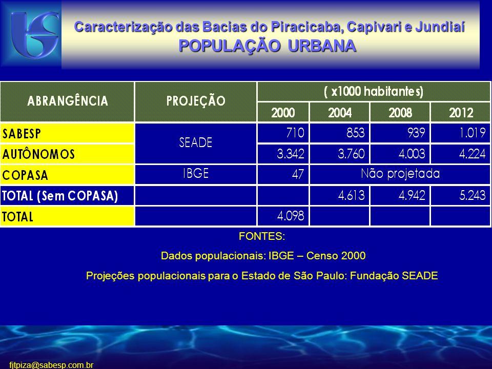 Caracterização das Bacias do Piracicaba, Capivari e Jundiaí