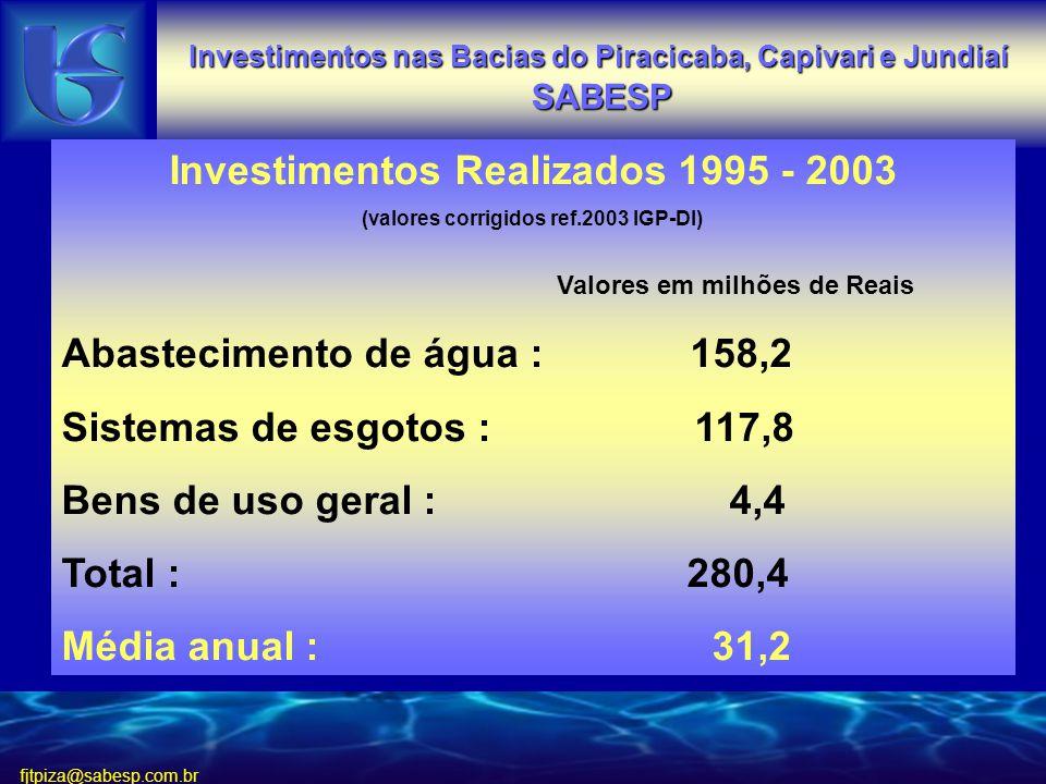 Investimentos Realizados 1995 - 2003 Valores em milhões de Reais