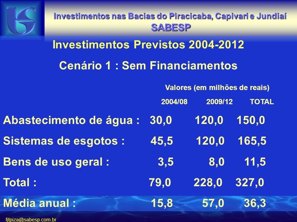 Investimentos Previstos 2004-2012 Cenário 1 : Sem Financiamentos