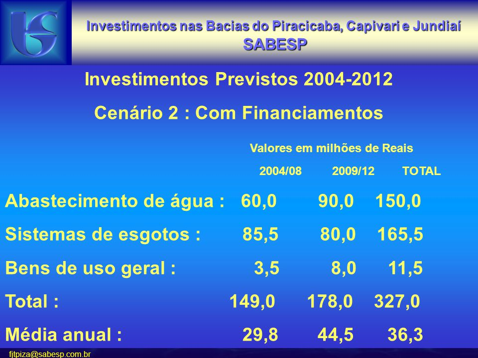Investimentos Previstos 2004-2012 Cenário 2 : Com Financiamentos