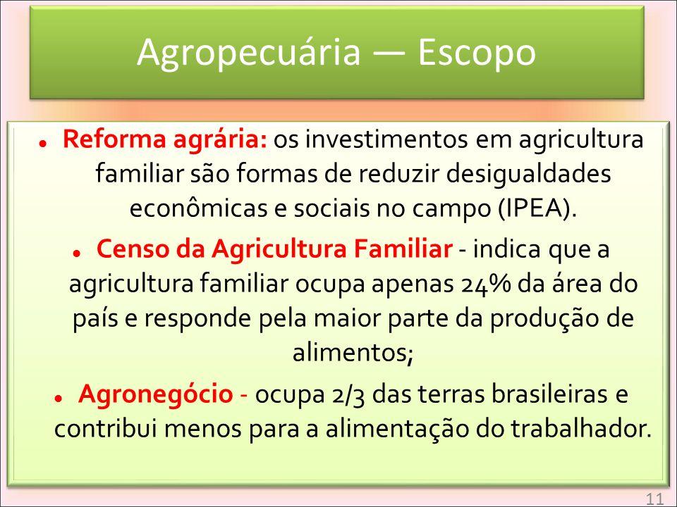 Agropecuária — Escopo