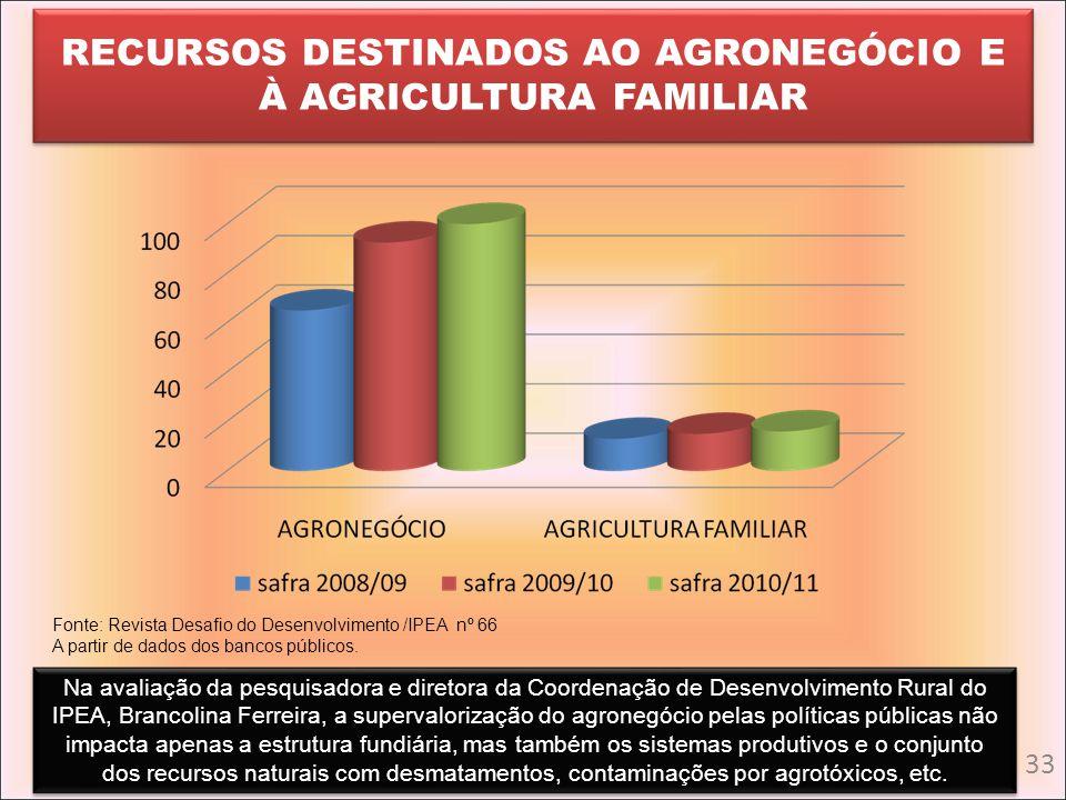 RECURSOS DESTINADOS AO AGRONEGÓCIO E À AGRICULTURA FAMILIAR