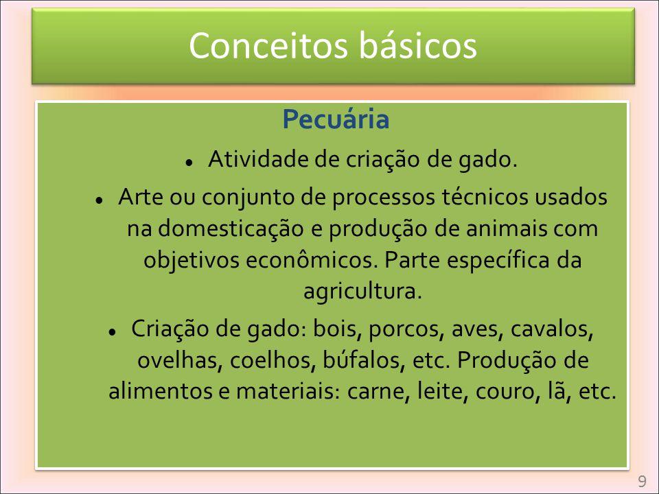 Atividade de criação de gado.