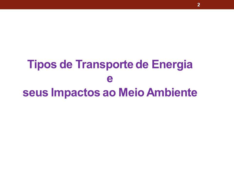 Tipos de Transporte de Energia e seus Impactos ao Meio Ambiente