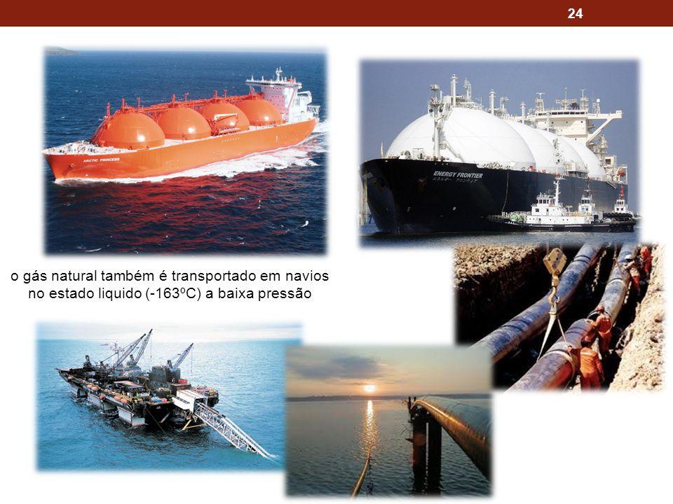 o gás natural também é transportado em navios no estado liquido (-163ºC) a baixa pressão