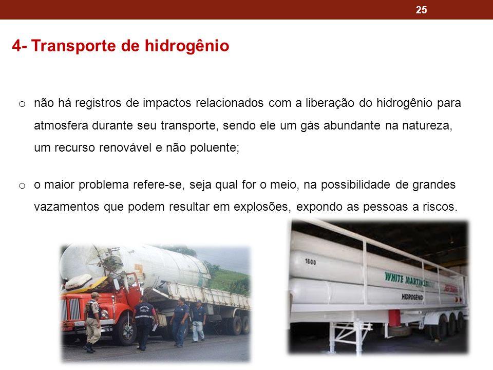 4- Transporte de hidrogênio