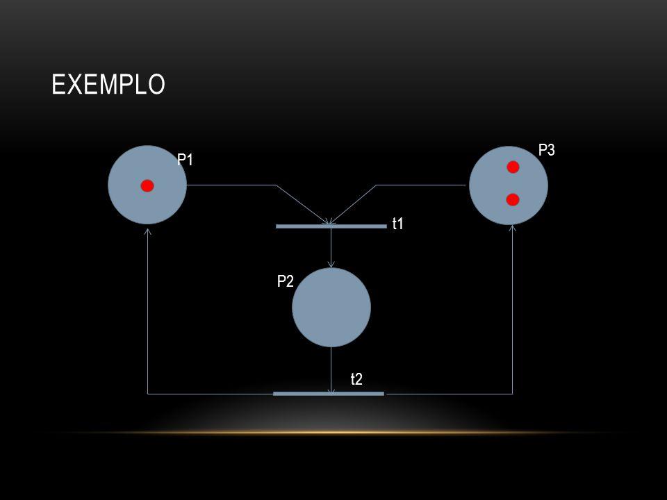 exemplo P3 P1 t1 P2 t2
