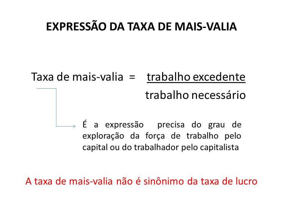 EXPRESSÃO DA TAXA DE MAIS-VALIA