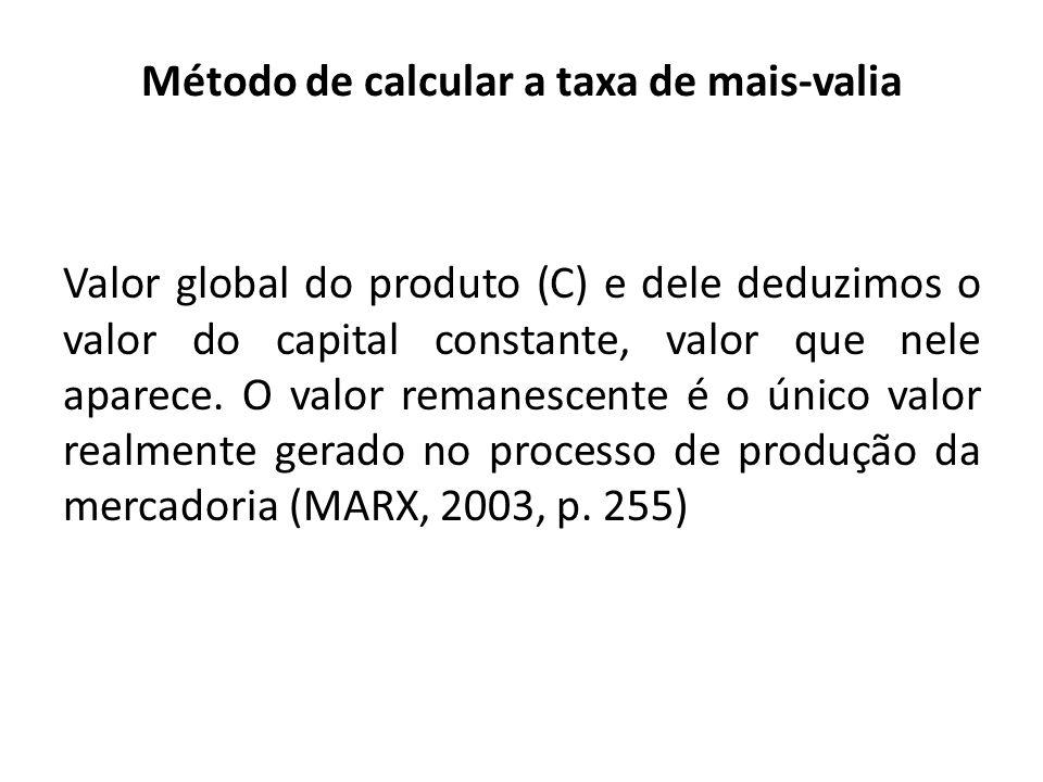 Método de calcular a taxa de mais-valia