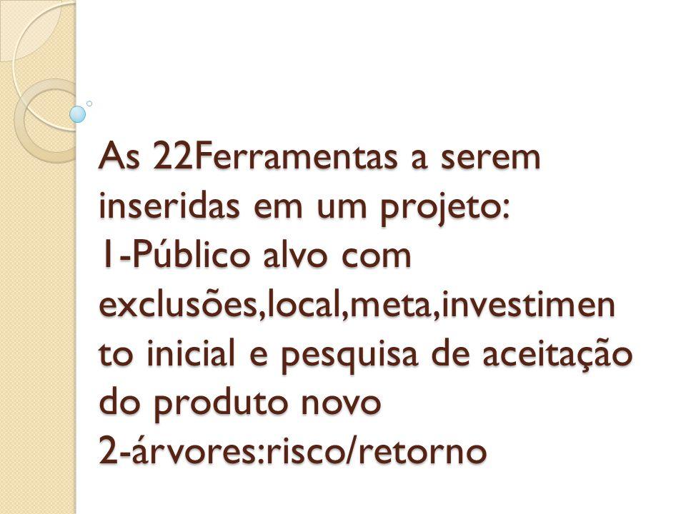 As 22Ferramentas a serem inseridas em um projeto: 1-Público alvo com exclusões,local,meta,investimen to inicial e pesquisa de aceitação do produto novo 2-árvores:risco/retorno