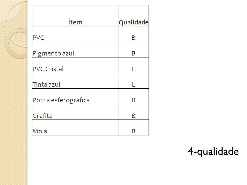 4-qualidade Ítem Qualidade PVC B Pigmento azul PVC Cristal L