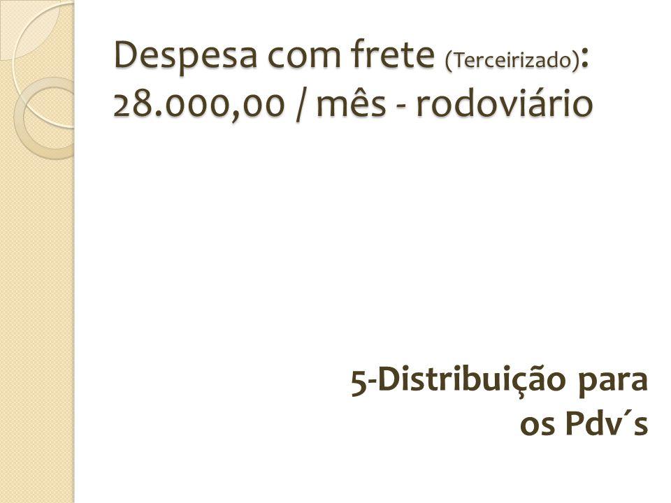 Despesa com frete (Terceirizado): 28.000,00 / mês - rodoviário
