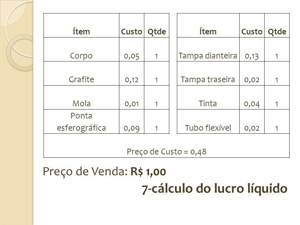 7-cálculo do lucro líquido