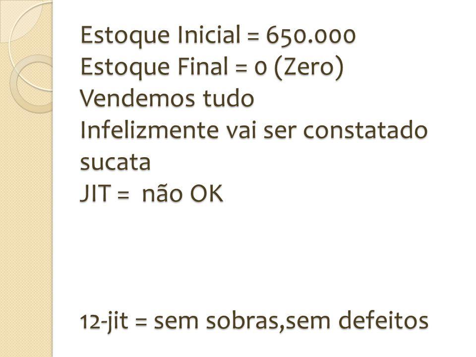 Estoque Inicial = 650.000 Estoque Final = 0 (Zero) Vendemos tudo Infelizmente vai ser constatado sucata JIT = não OK 12-jit = sem sobras,sem defeitos